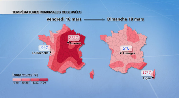 Actualité Météo : Chute des températures de près de 15°C en 48 heures sur la ...