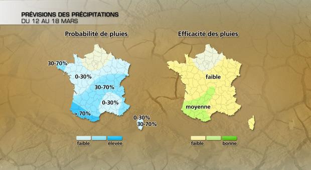ACTUALITé Météo : Suivi de la Sécheresse en France : le point