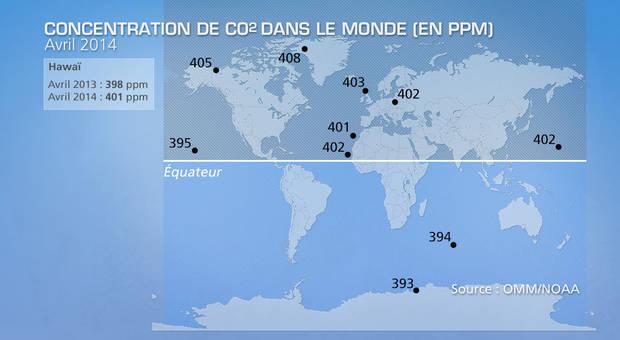 Taux record de CO2 dans l'atmosphère en avril